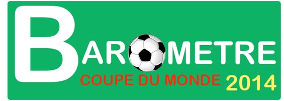 Coupe du monde 2014 - Cision
